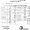 Esami Abilitazione 2017: Elenco candidati abilitati ad esercitare la libera professione