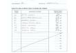 Esami di Stato per Geometri: Risultati Prova Orale del 12 Dicembre