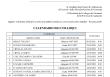 Calendario della prova orale in modalità telematica e convocazione dei Candidati – Sessione 2020