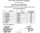Risultati prova orale del 4 dicembre 2015